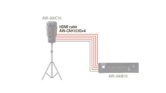 Panasonic AW-CAH103G